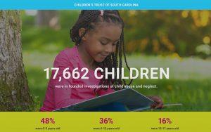 Child maltreatment data card graphic