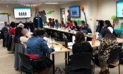 Empower Action coalitions meeting