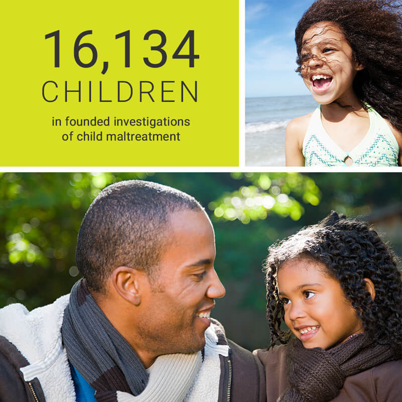 16,134 children were in founded investigations of child maltreatment.